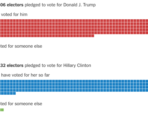 Donald Trump Wins Electoral College. One Vote Goes to Ron Paul.